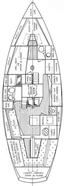 tartan-layout_vertical